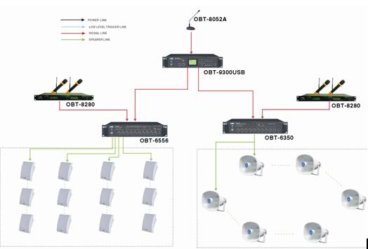 Cách đấu nối amply 4 vùng OBT 6554