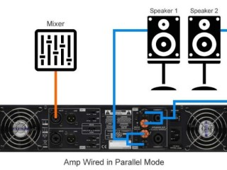 Cách lựa chọn cục đẩy công suất và amply phù hợp với loa