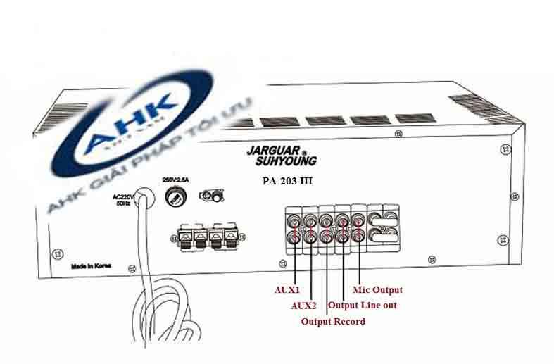 Hình ảnh phía sau của một chiếc amply tiêu chuẩn