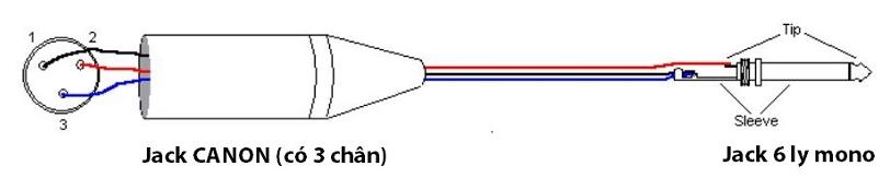 Cách hàn jack cano với jack 6 ly