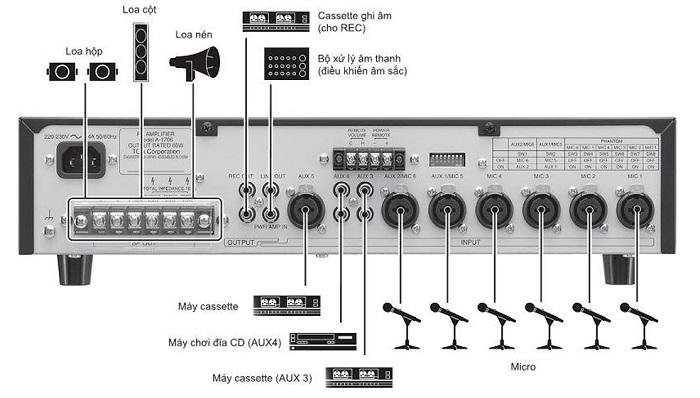 Amply Mixer TOA 2060