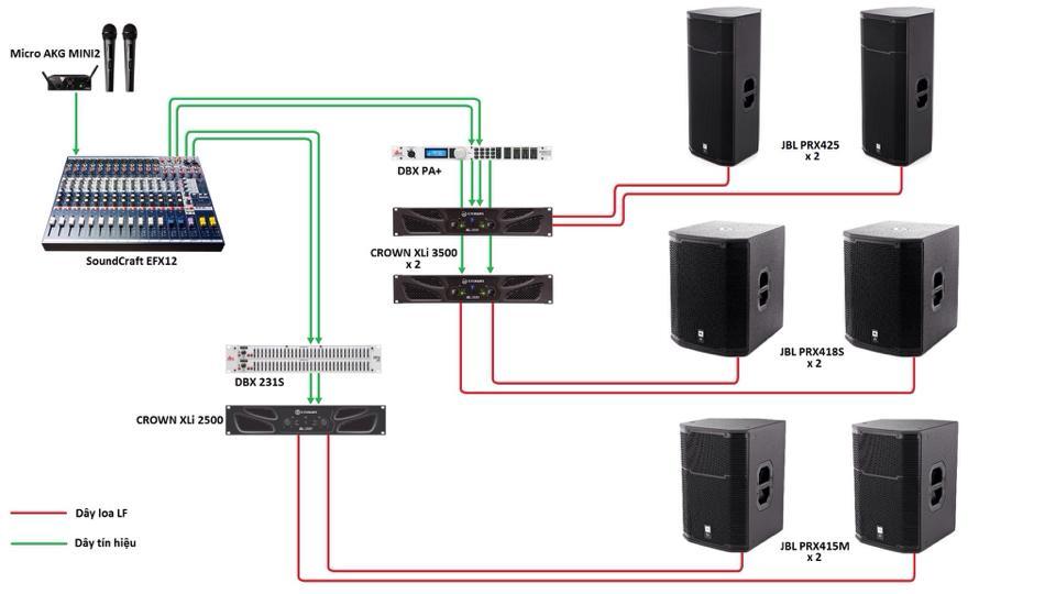 Cách kết nối dàn âm thanh hội trường, sự kiện chuẩn kỹ thuật