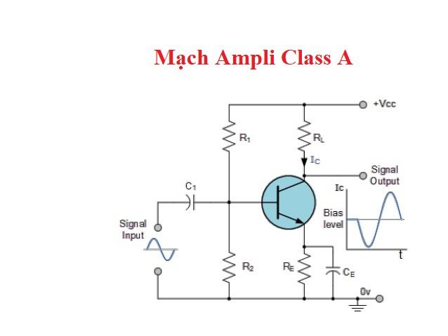 Mạch Ampli Class A là gì? Đặc điểm của Ampli class A